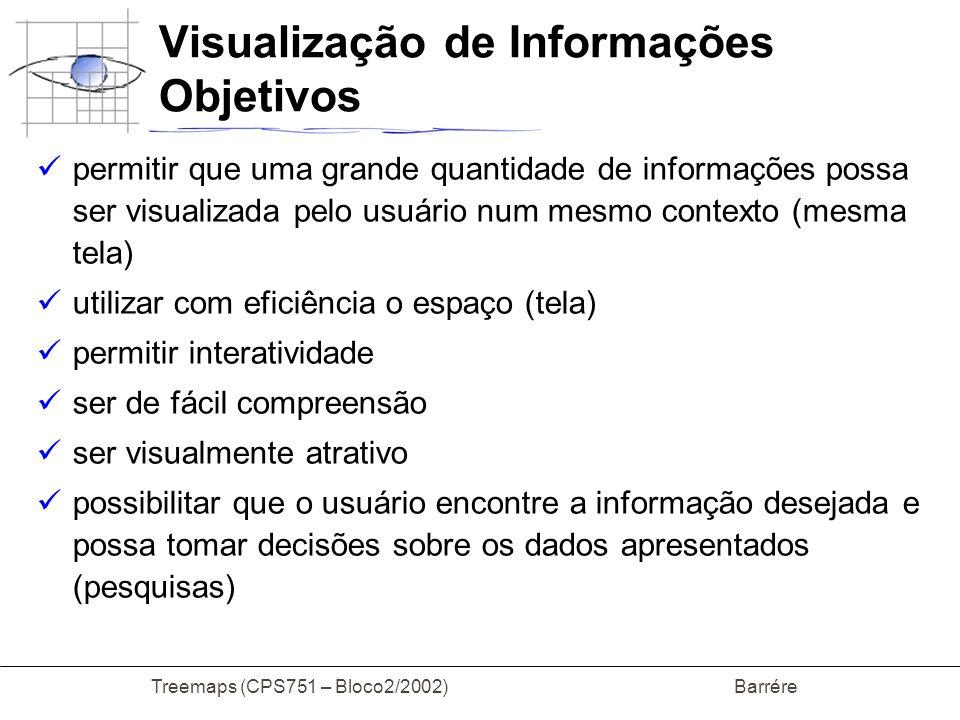 Visualização de Informações Objetivos