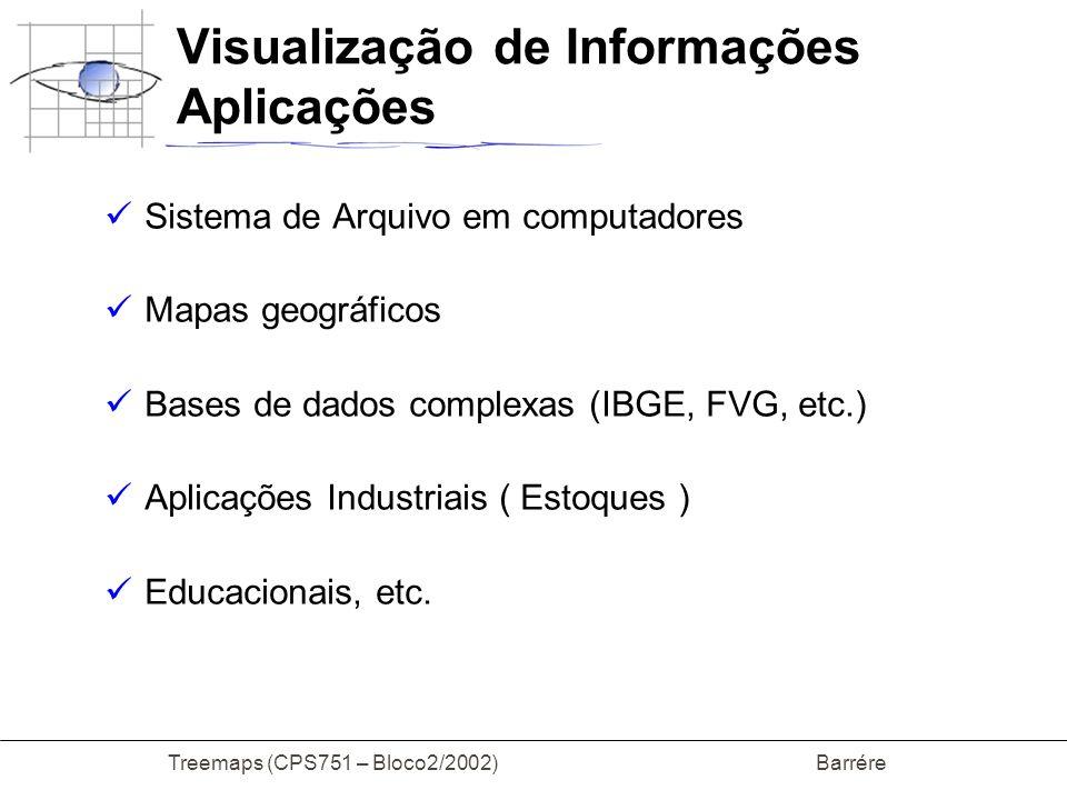 Visualização de Informações Aplicações