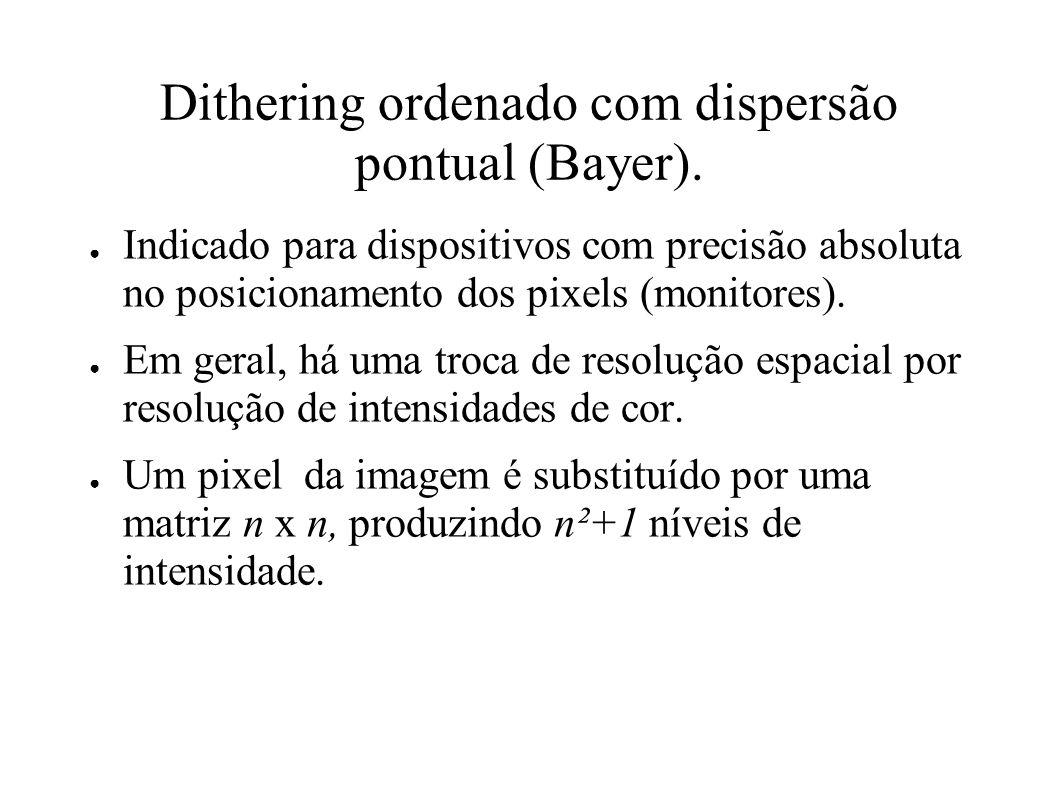 Dithering ordenado com dispersão pontual (Bayer).