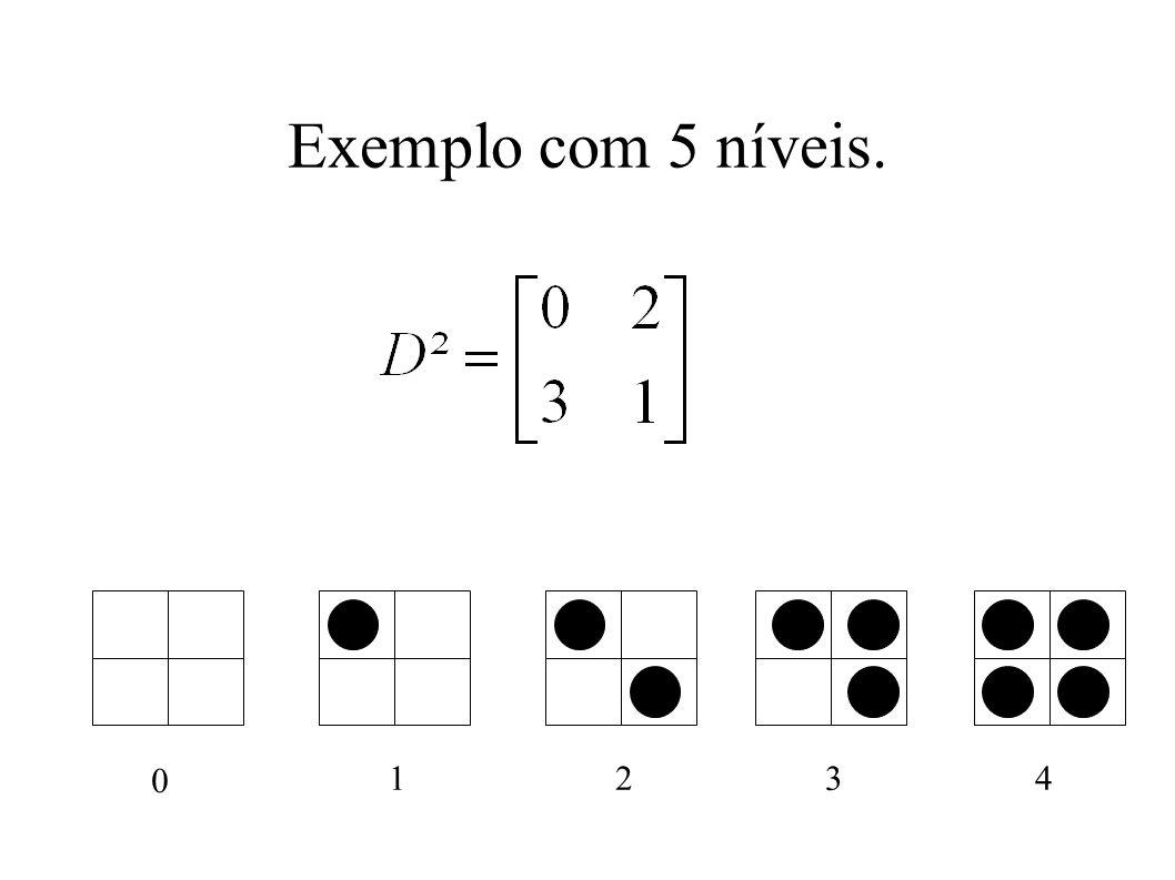 Exemplo com 5 níveis. 1 2 3 4