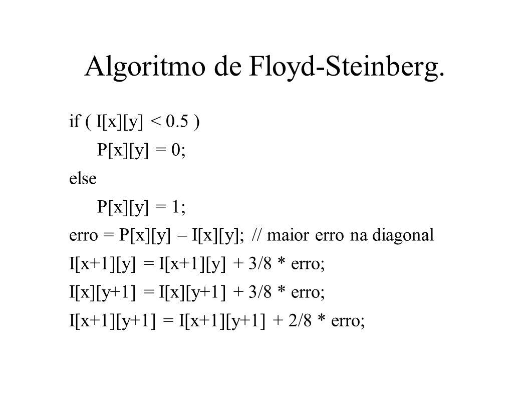 Algoritmo de Floyd-Steinberg.