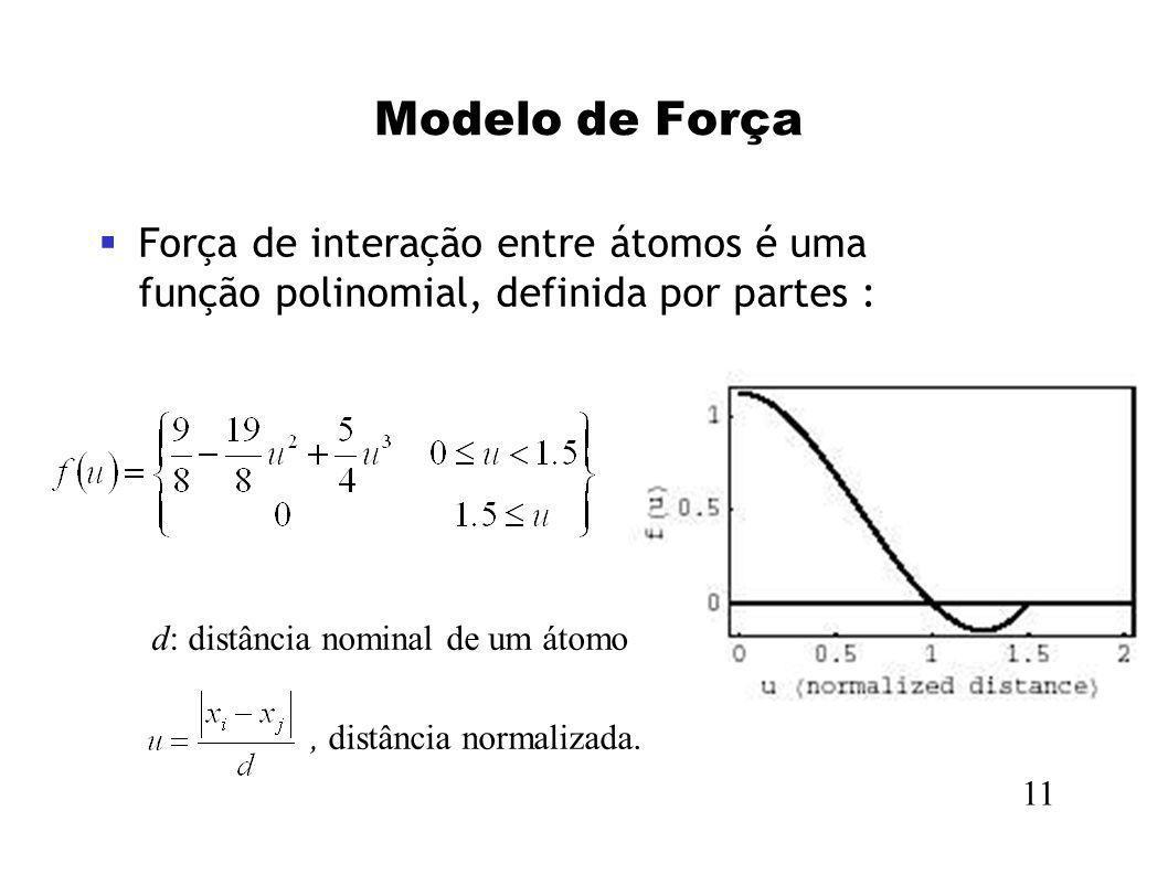 Modelo de Força Força de interação entre átomos é uma função polinomial, definida por partes : d: distância nominal de um átomo.