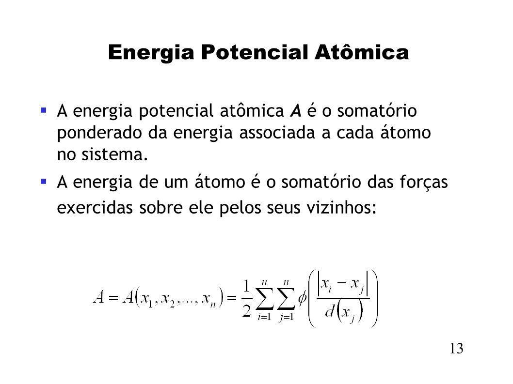 Energia Potencial Atômica