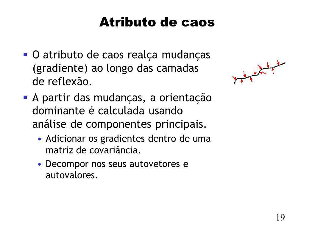 Atributo de caos O atributo de caos realça mudanças (gradiente) ao longo das camadas de reflexão.
