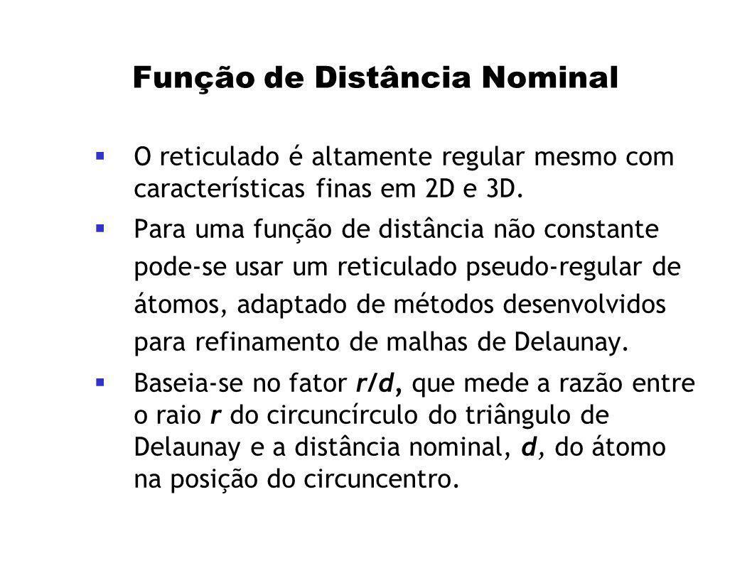 Função de Distância Nominal