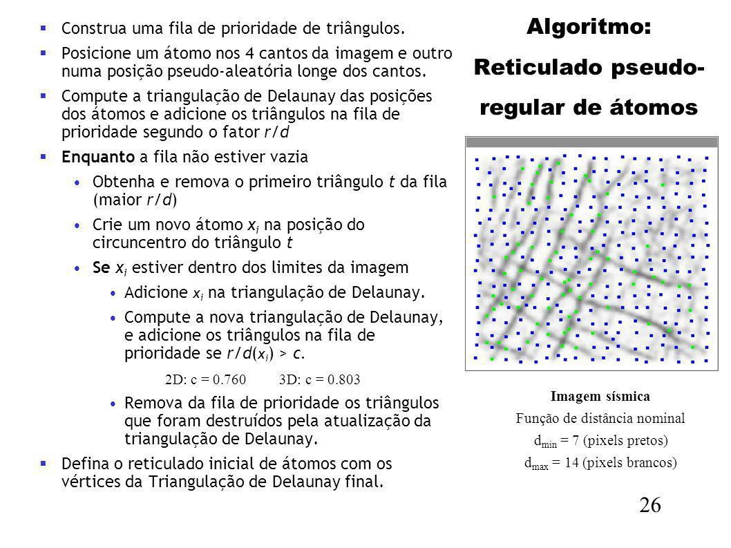 Algoritmo: Reticulado pseudo-regular de átomos