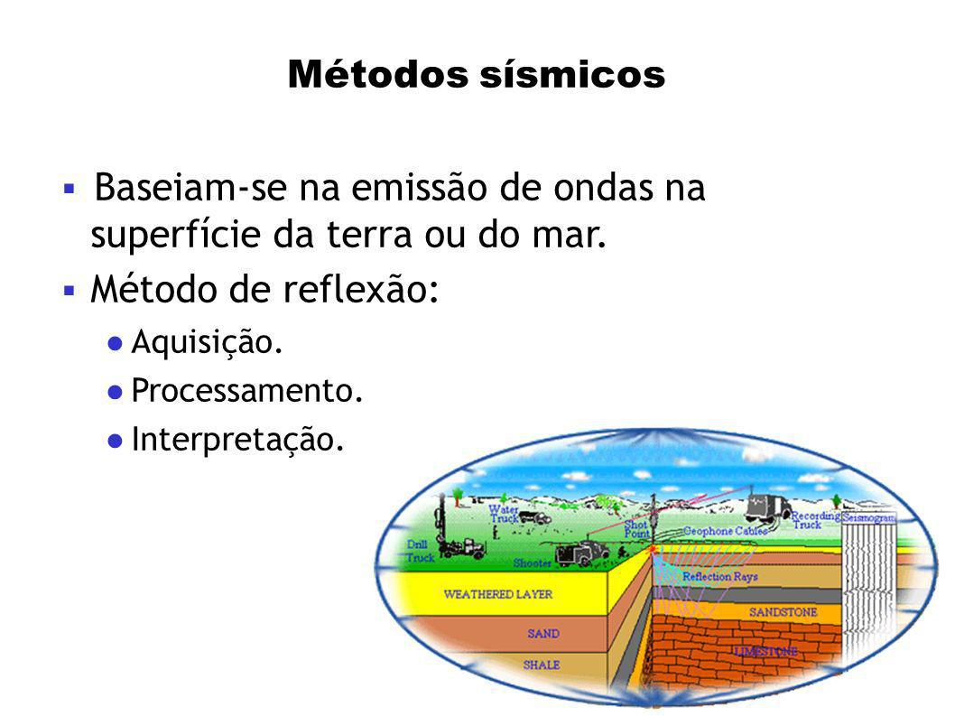 Baseiam-se na emissão de ondas na superfície da terra ou do mar.
