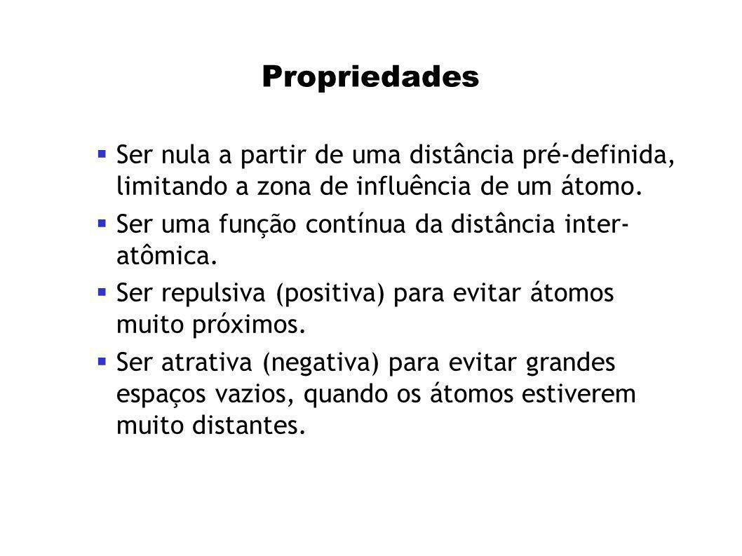 PropriedadesSer nula a partir de uma distância pré-definida, limitando a zona de influência de um átomo.