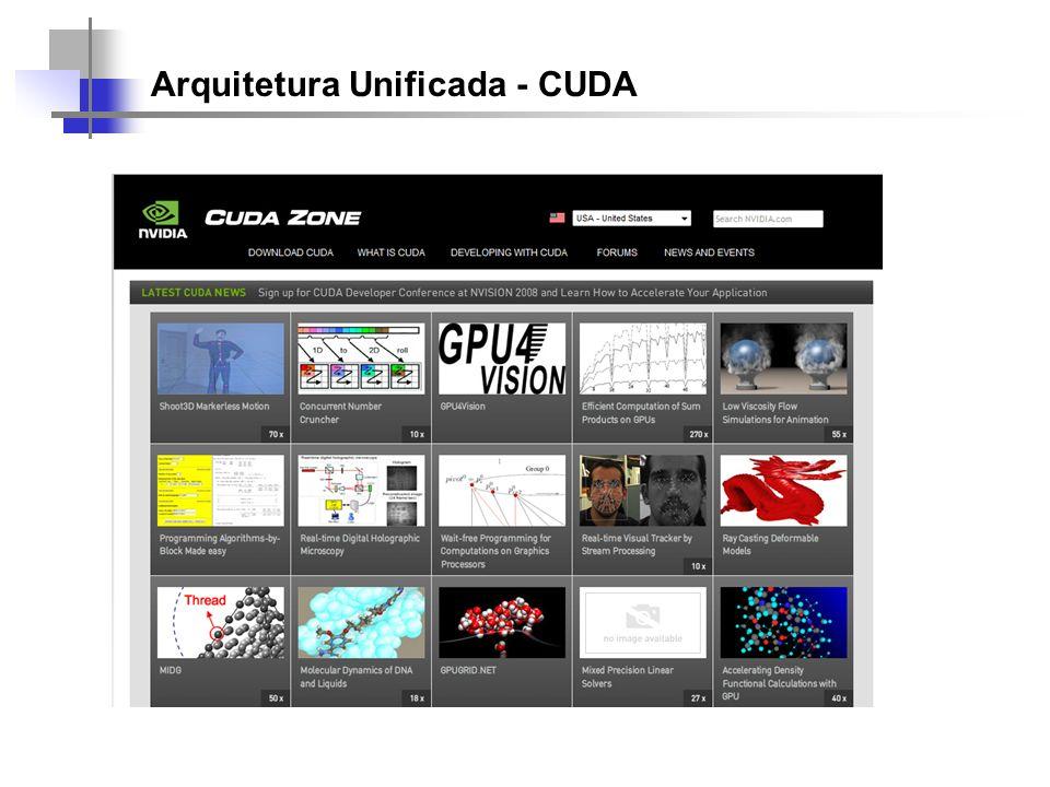 Arquitetura Unificada - CUDA