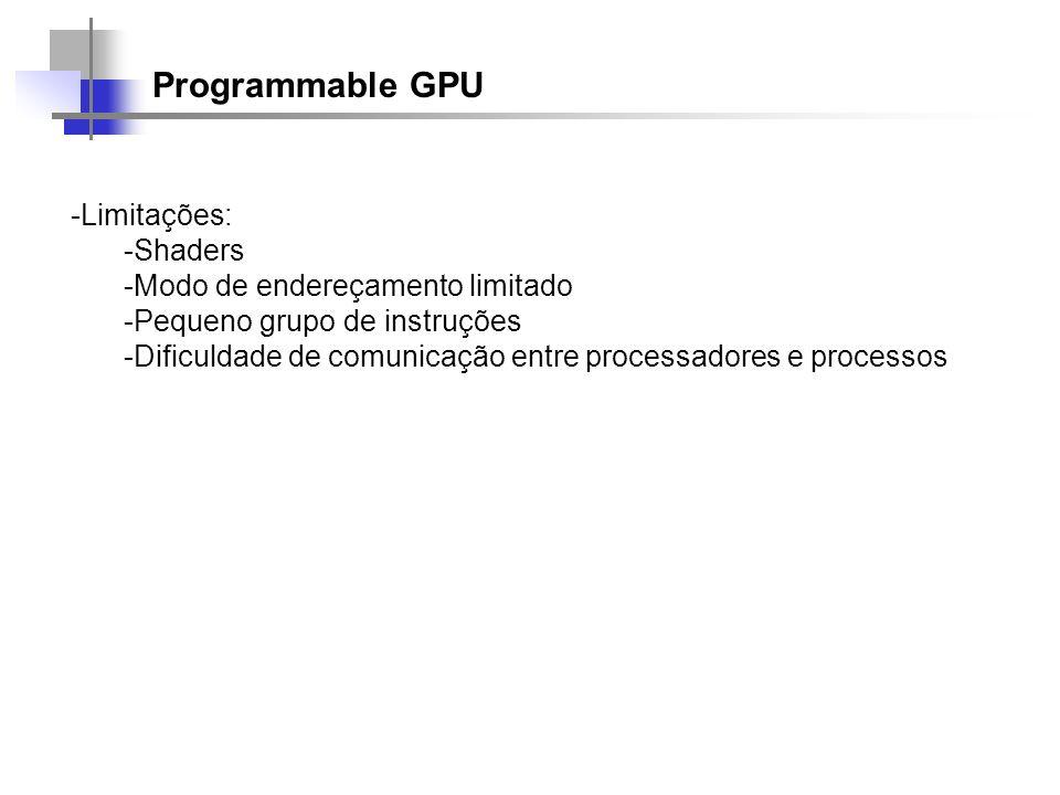 Programmable GPU Limitações: Shaders Modo de endereçamento limitado