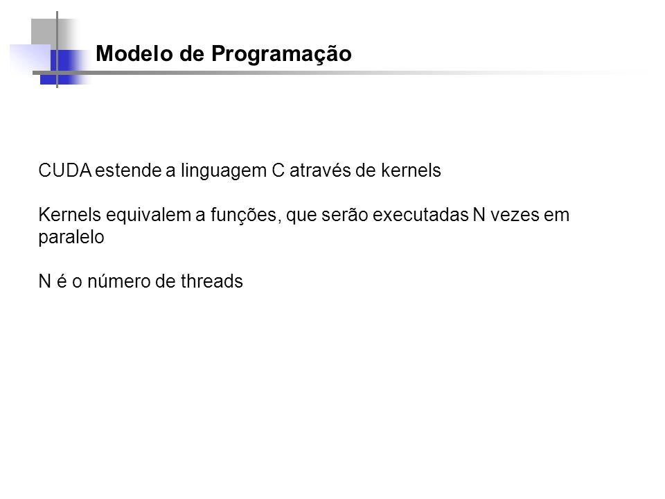 Modelo de Programação CUDA estende a linguagem C através de kernels