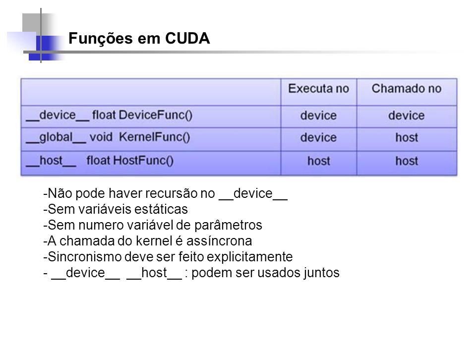 Funções em CUDA Não pode haver recursão no __device__