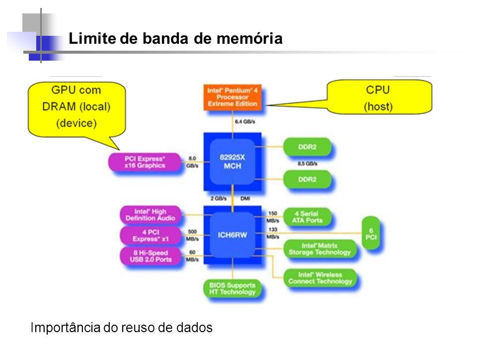 Limite de banda de memória