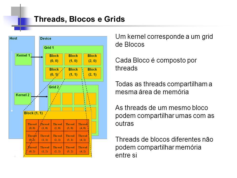 Threads, Blocos e Grids Um kernel corresponde a um grid de Blocos