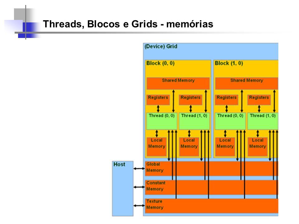 Threads, Blocos e Grids - memórias