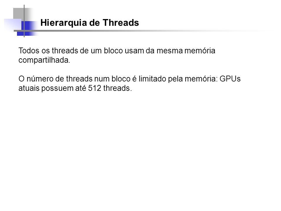 Hierarquia de Threads Todos os threads de um bloco usam da mesma memória compartilhada.