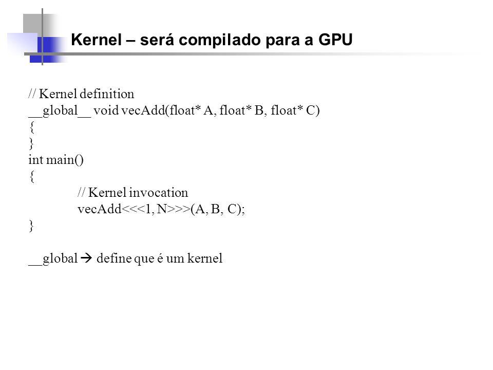 Kernel – será compilado para a GPU