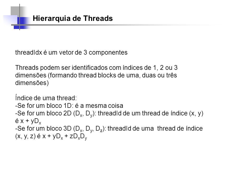 Hierarquia de Threads threadIdx é um vetor de 3 componentes