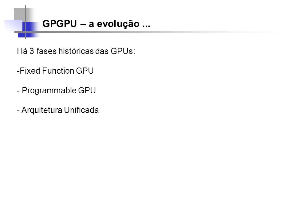 GPGPU – a evolução ... Há 3 fases históricas das GPUs: