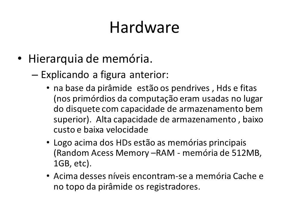Hardware Hierarquia de memória. Explicando a figura anterior: