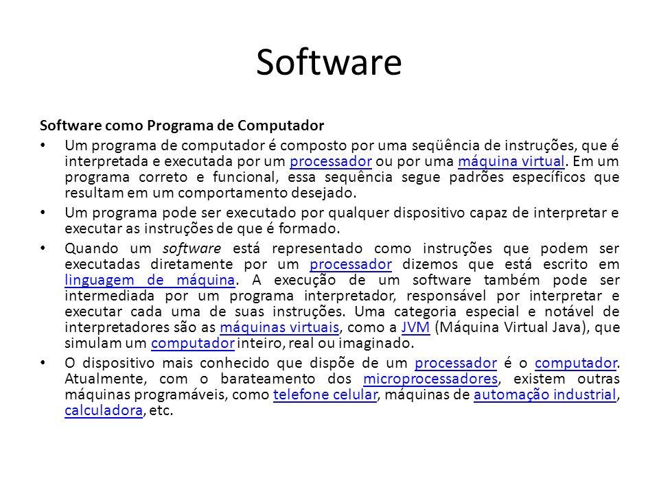 Software Software como Programa de Computador