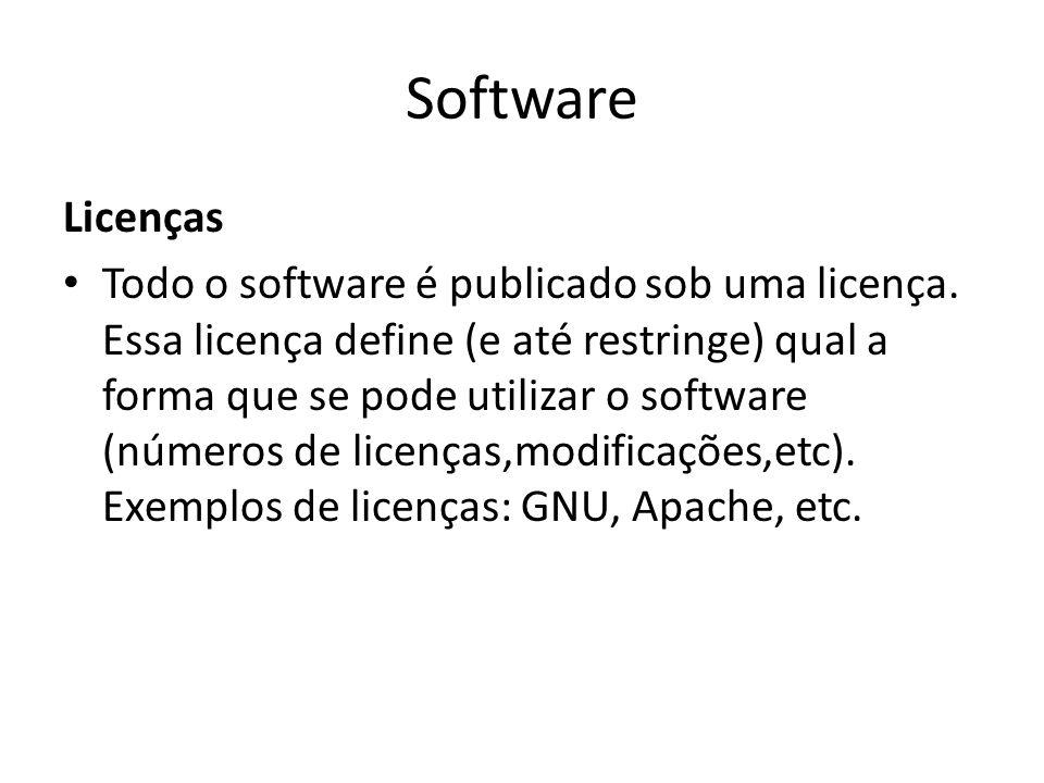 Software Licenças.