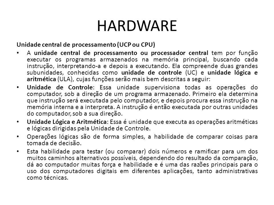 HARDWARE Unidade central de processamento (UCP ou CPU)