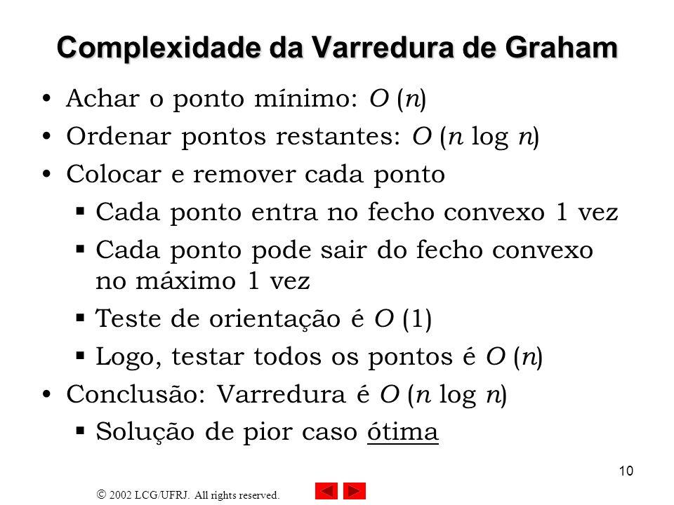 Complexidade da Varredura de Graham