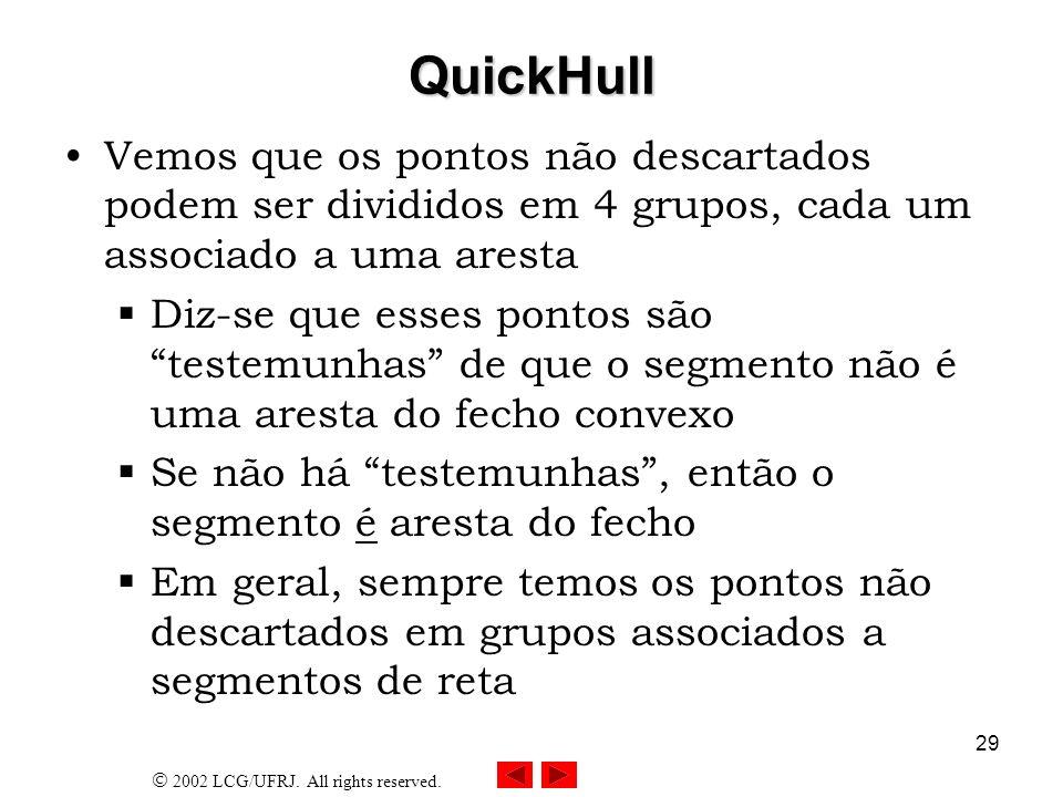 QuickHull Vemos que os pontos não descartados podem ser divididos em 4 grupos, cada um associado a uma aresta.