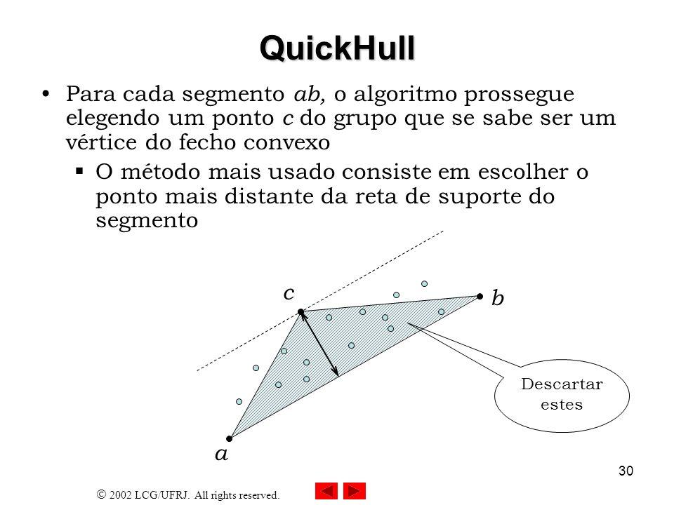 QuickHull Para cada segmento ab, o algoritmo prossegue elegendo um ponto c do grupo que se sabe ser um vértice do fecho convexo.