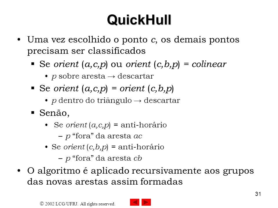 QuickHull Uma vez escolhido o ponto c, os demais pontos precisam ser classificados. Se orient (a,c,p) ou orient (c,b,p) = colinear.