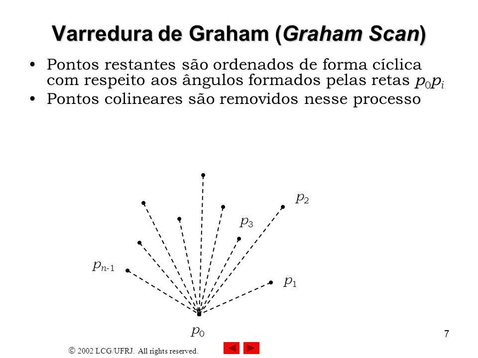 Varredura de Graham (Graham Scan)