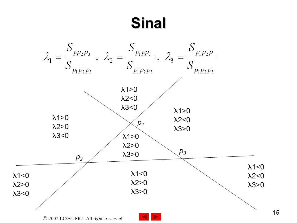 Sinal 1>0 2>0 3>0 2<0 1<0 3<0 p1 p2 p3