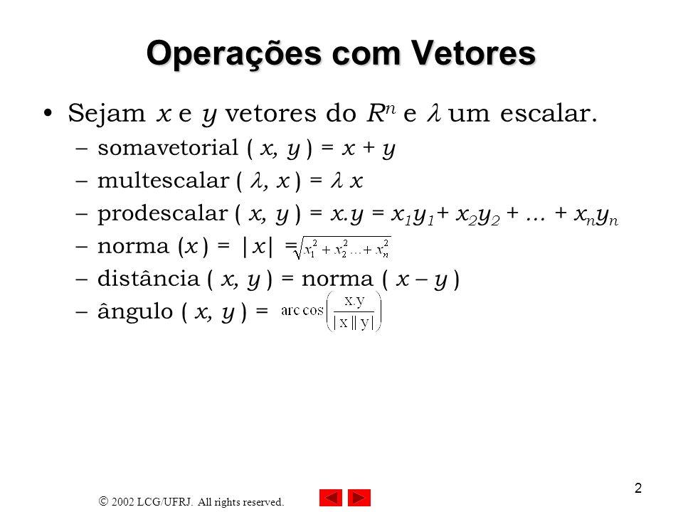 Operações com Vetores Sejam x e y vetores do Rn e  um escalar.