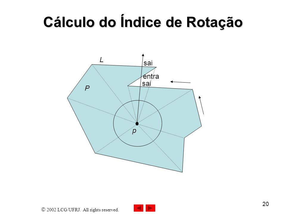Cálculo do Índice de Rotação