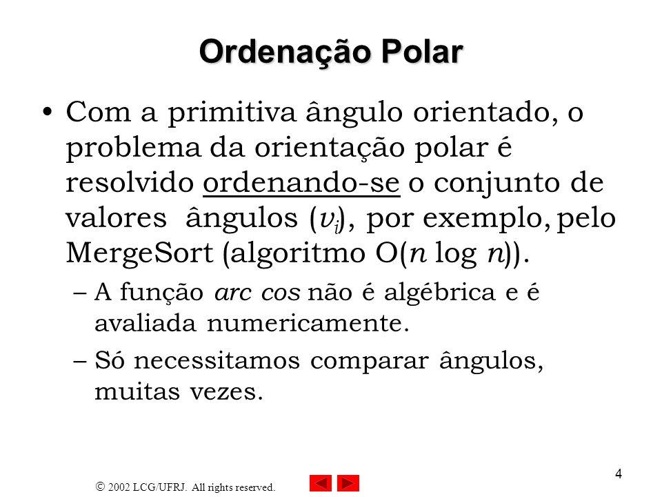 Ordenação Polar