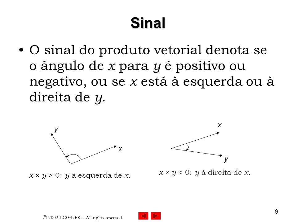 Sinal O sinal do produto vetorial denota se o ângulo de x para y é positivo ou negativo, ou se x está à esquerda ou à direita de y.