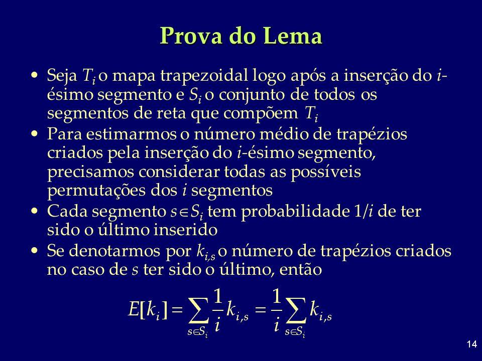 Prova do Lema Seja Ti o mapa trapezoidal logo após a inserção do i-ésimo segmento e Si o conjunto de todos os segmentos de reta que compõem Ti.