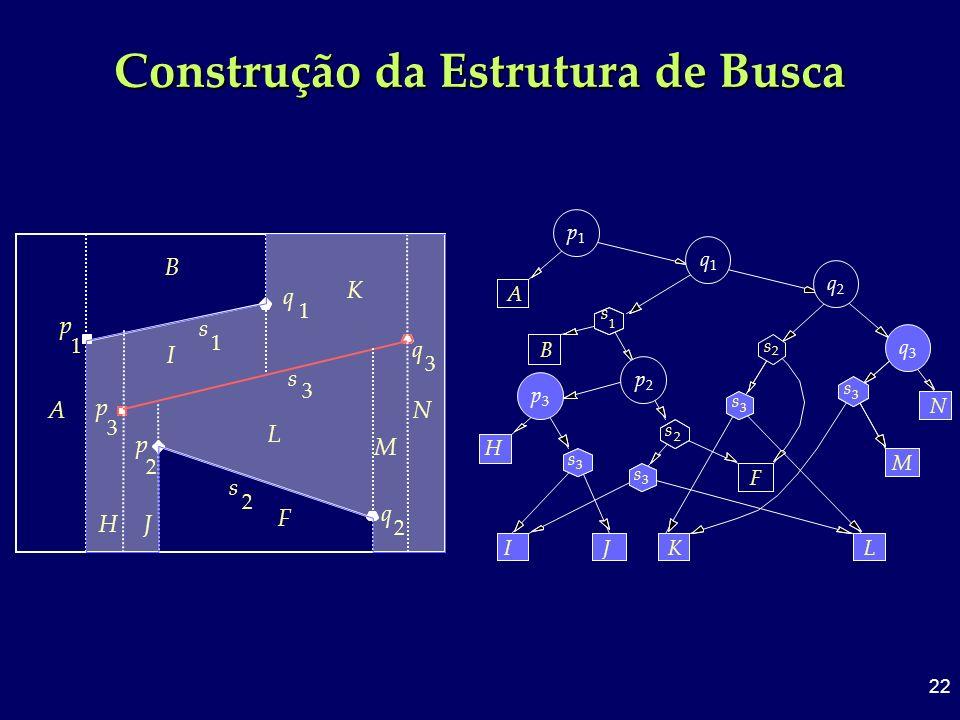 Construção da Estrutura de Busca