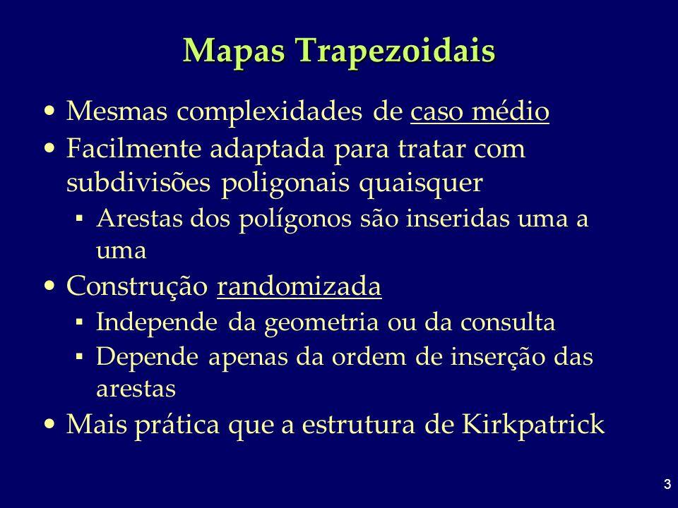 Mapas Trapezoidais Mesmas complexidades de caso médio