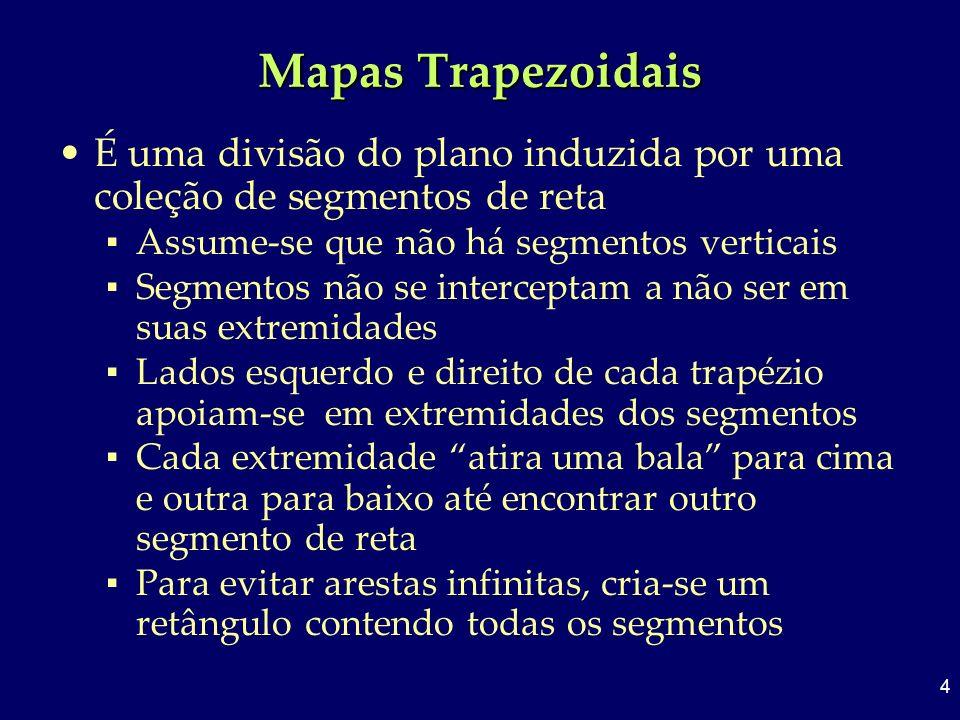 Mapas Trapezoidais É uma divisão do plano induzida por uma coleção de segmentos de reta. Assume-se que não há segmentos verticais.
