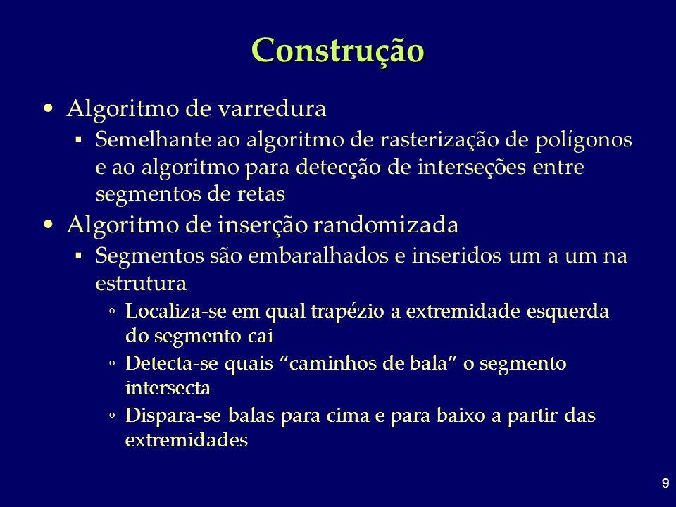 Construção Algoritmo de varredura Algoritmo de inserção randomizada