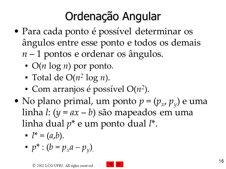 Ordenação Angular Para cada ponto é possível determinar os ângulos entre esse ponto e todos os demais n – 1 pontos e ordenar os ângulos.