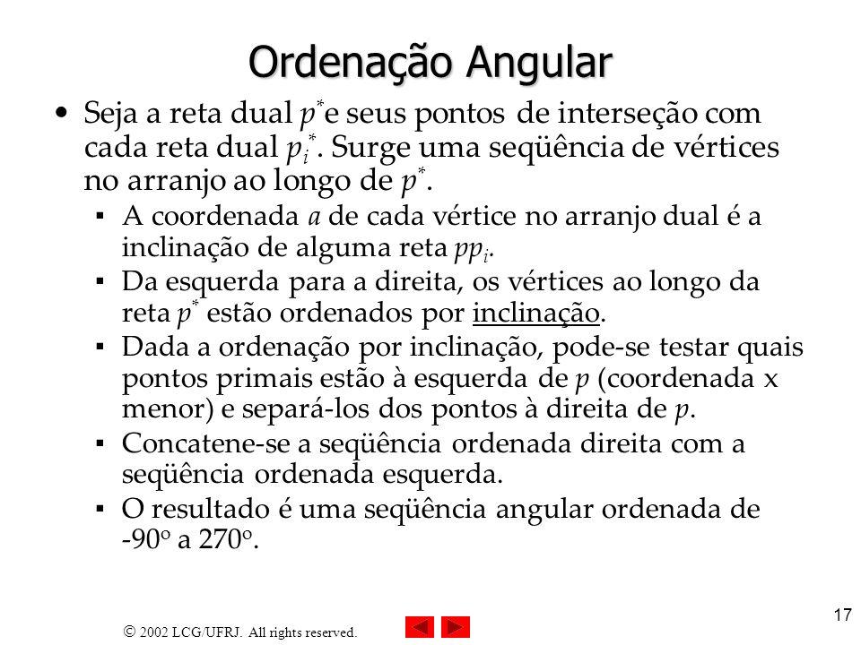 Ordenação Angular Seja a reta dual p*e seus pontos de interseção com cada reta dual pi*. Surge uma seqüência de vértices no arranjo ao longo de p*.