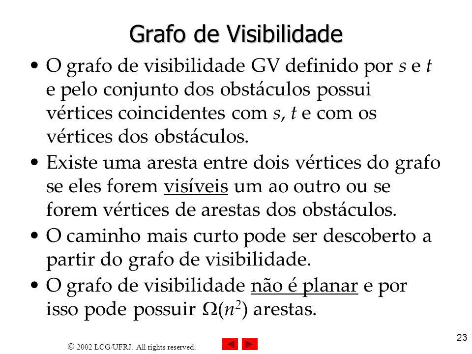 Grafo de Visibilidade
