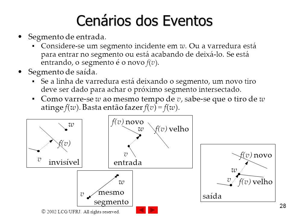Cenários dos Eventos Segmento de entrada. Segmento de saída.