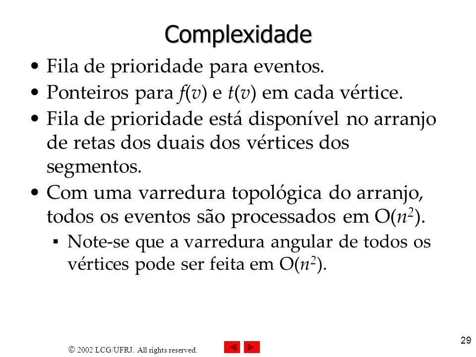 Complexidade Fila de prioridade para eventos.