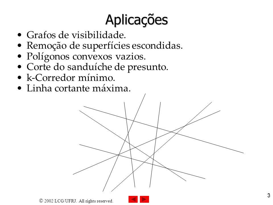 Aplicações Grafos de visibilidade. Remoção de superfícies escondidas.