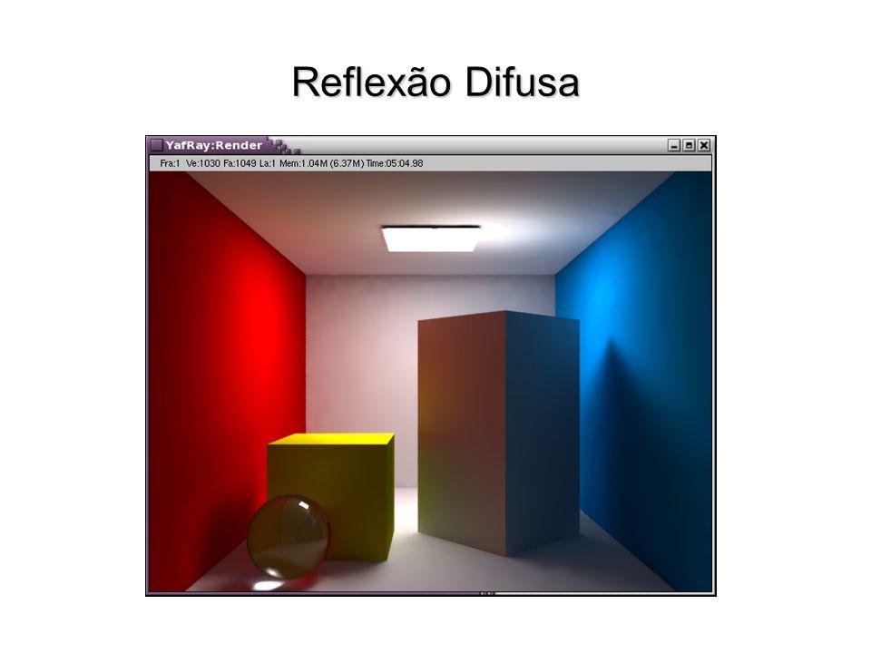 Reflexão Difusa