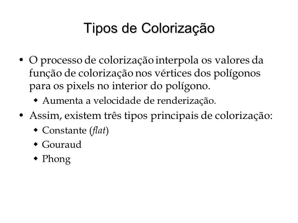 Tipos de Colorização